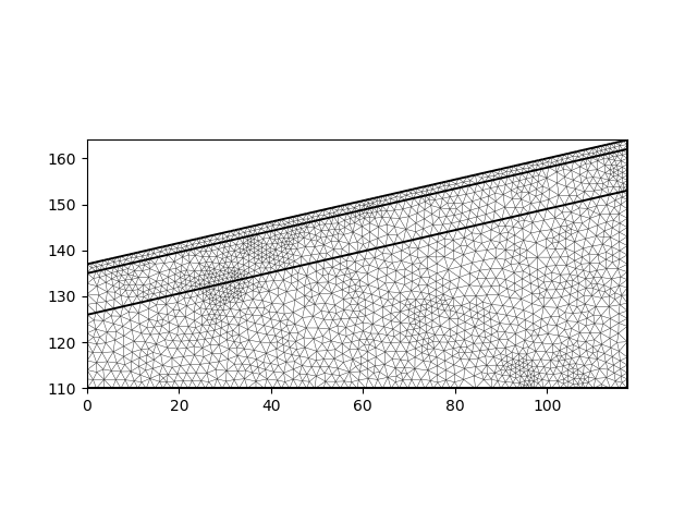 ../../_images/sphx_glr_plot_1_refraction_manager_001.png