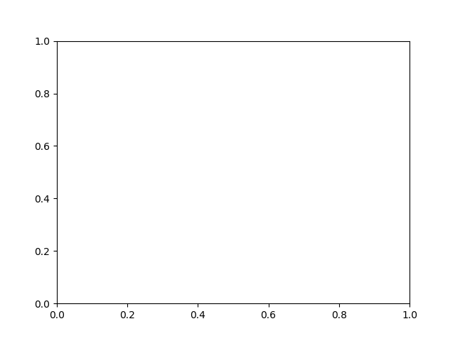 ../../_images/sphx_glr_plot_1_refraction_manager_006.png