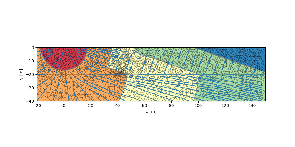 ../../_images/sphx_glr_plot_2_FastMarching_2layer_001.png