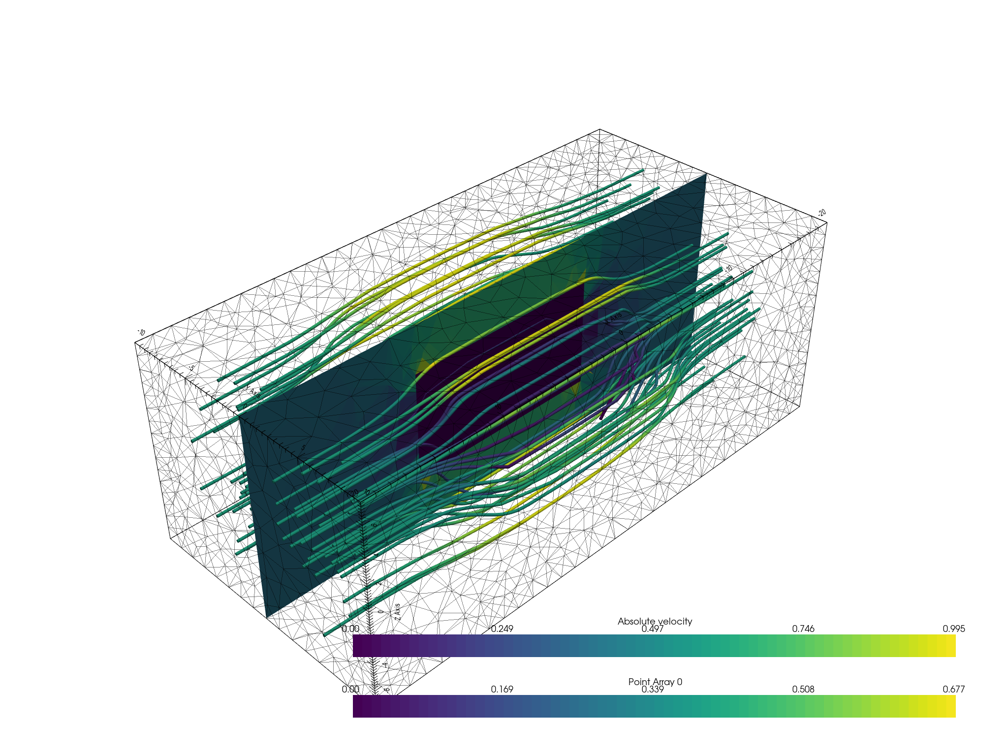 plot 3D Darcy flow