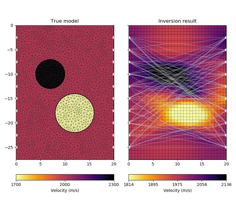 Crosshole traveltime tomography — pyGIMLi - Geophysical Inversion