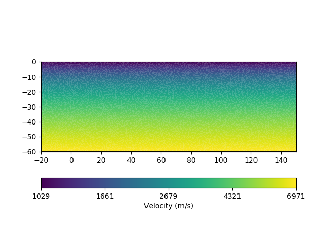 ../../_images/sphx_glr_plot_4_rays_layered_and_gradient_models_002.png