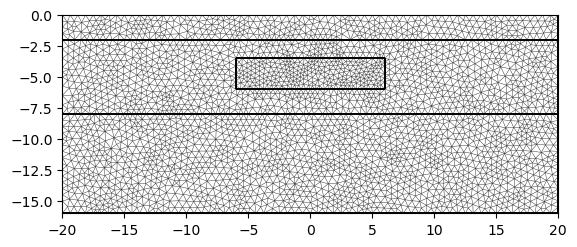 Heat equation in 2D — pyGIMLi - Geophysical Inversion and Modelling