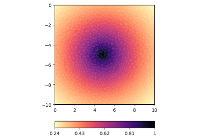 Geostatistical regularization