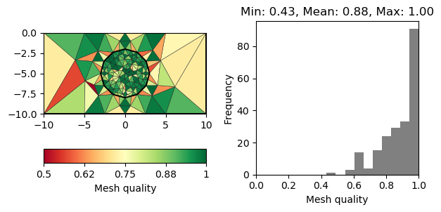 ../../_images/sphx_glr_plot_6-mesh-quality-inspection_002.png
