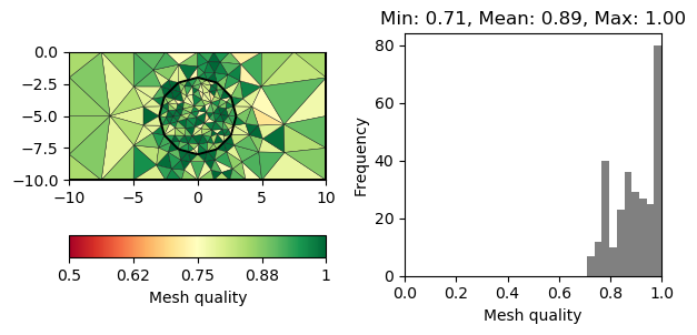 ../../_images/sphx_glr_plot_6-mesh-quality-inspection_003.png