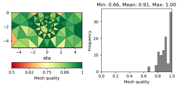../../_images/sphx_glr_plot_6-mesh-quality-inspection_005.png
