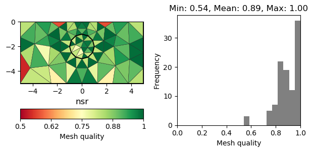 ../../_images/sphx_glr_plot_6-mesh-quality-inspection_006.png