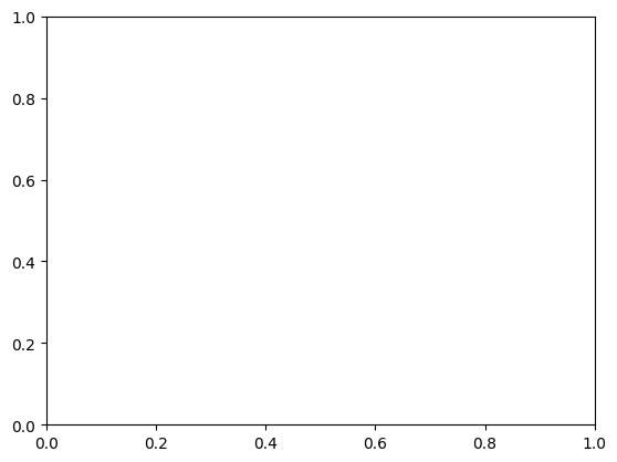 ../../_images/sphx_glr_plot_gmsh-example_002.png